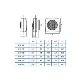 Ventilátor LHV 160
